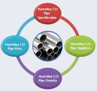 Hastelloy C22 Pipe Supplier In India